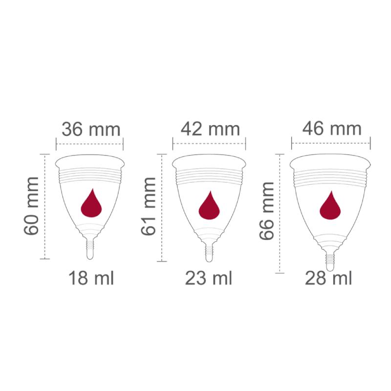 HeartCup menstruationskop størrelsesguide Classic